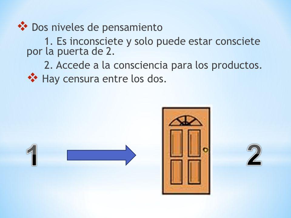  Dos niveles de pensamiento 1. Es inconsciete y solo puede estar consciete por la puerta de 2.