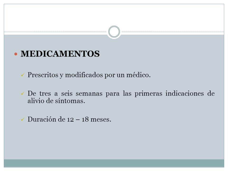 MEDICAMENTOS Prescritos y modificados por un médico.