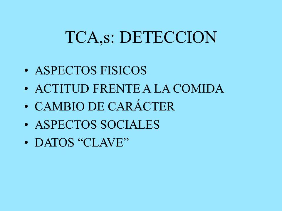 TCA,s: DETECCION ASPECTOS FISICOS ACTITUD FRENTE A LA COMIDA CAMBIO DE CARÁCTER ASPECTOS SOCIALES DATOS CLAVE