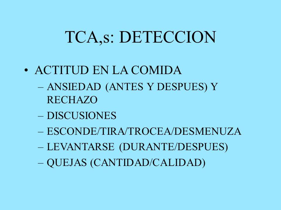 TCA,s: DETECCION ACTITUD EN LA COMIDA –ANSIEDAD (ANTES Y DESPUES) Y RECHAZO –DISCUSIONES –ESCONDE/TIRA/TROCEA/DESMENUZA –LEVANTARSE (DURANTE/DESPUES) –QUEJAS (CANTIDAD/CALIDAD)