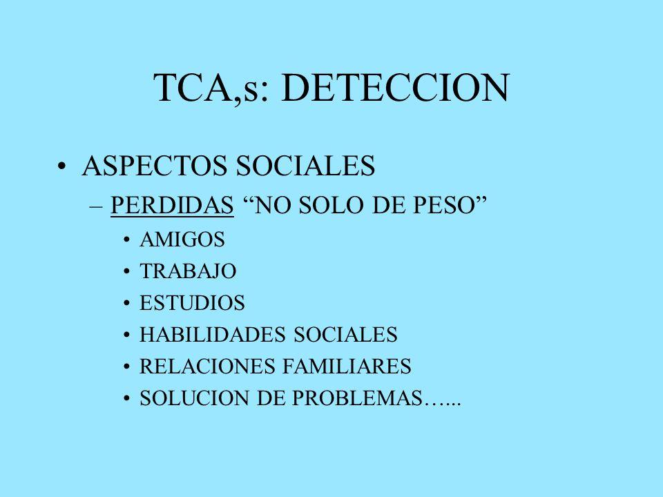 TCA,s: DETECCION ASPECTOS SOCIALES –PERDIDAS NO SOLO DE PESO AMIGOS TRABAJO ESTUDIOS HABILIDADES SOCIALES RELACIONES FAMILIARES SOLUCION DE PROBLEMAS…...