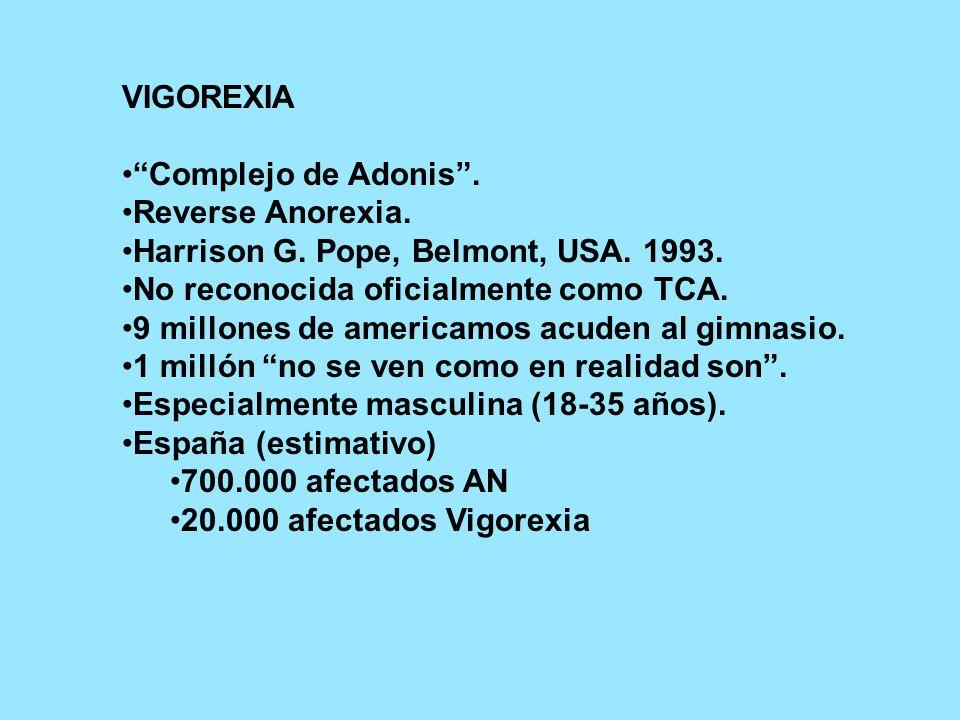 VIGOREXIA Complejo de Adonis . Reverse Anorexia.