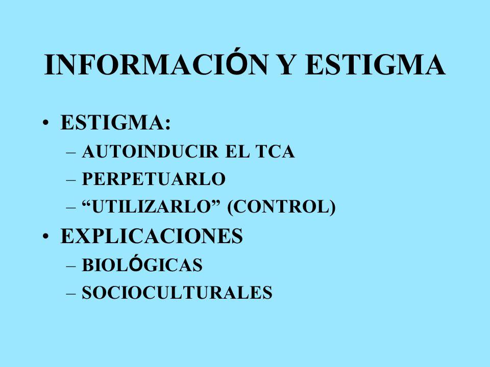 INFORMACI Ó N Y ESTIGMA ESTIGMA: –AUTOINDUCIR EL TCA –PERPETUARLO – UTILIZARLO (CONTROL) EXPLICACIONES –BIOL Ó GICAS –SOCIOCULTURALES