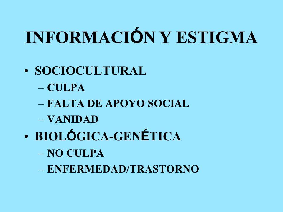 INFORMACI Ó N Y ESTIGMA SOCIOCULTURAL –CULPA –FALTA DE APOYO SOCIAL –VANIDAD BIOL Ó GICA-GEN É TICA –NO CULPA –ENFERMEDAD/TRASTORNO