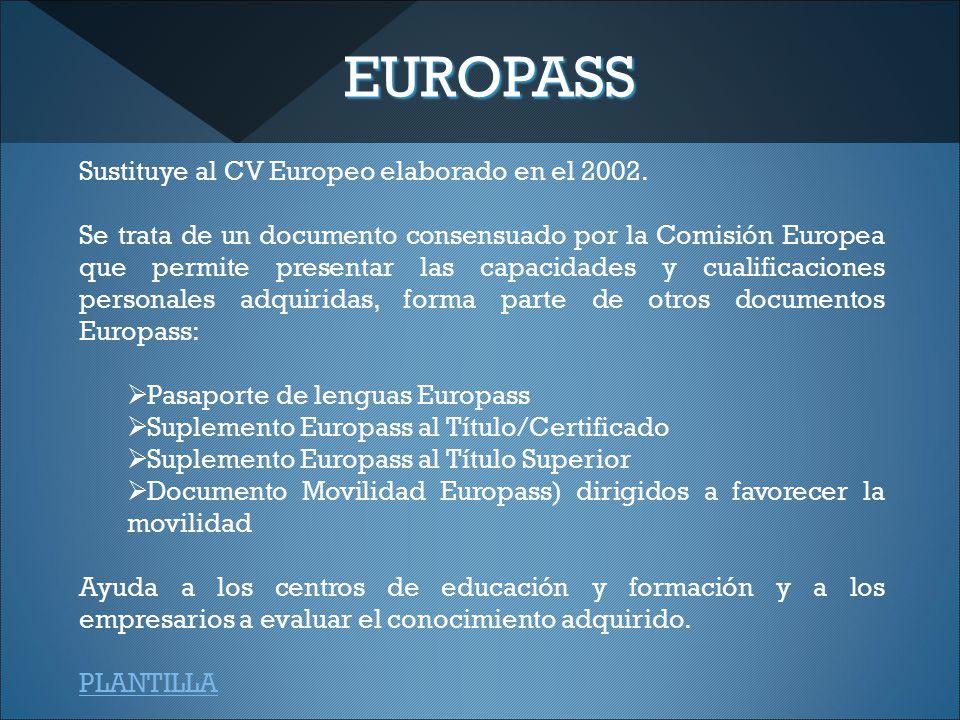 EUROPASS Sustituye al CV Europeo elaborado en el 2002.