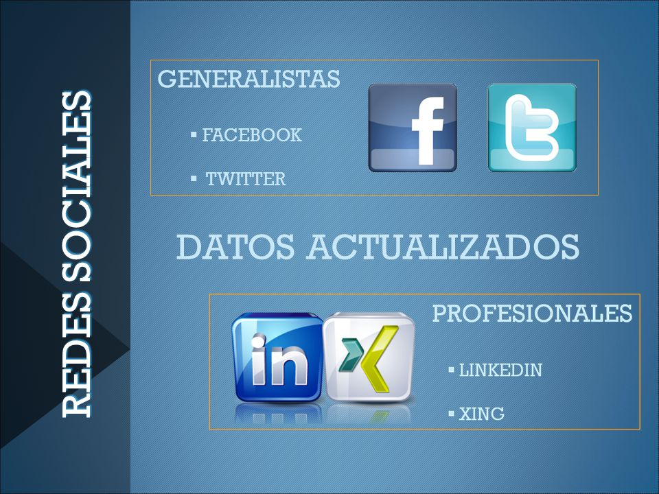 REDES SOCIALES GENERALISTAS  FACEBOOK  TWITTER DATOS ACTUALIZADOS