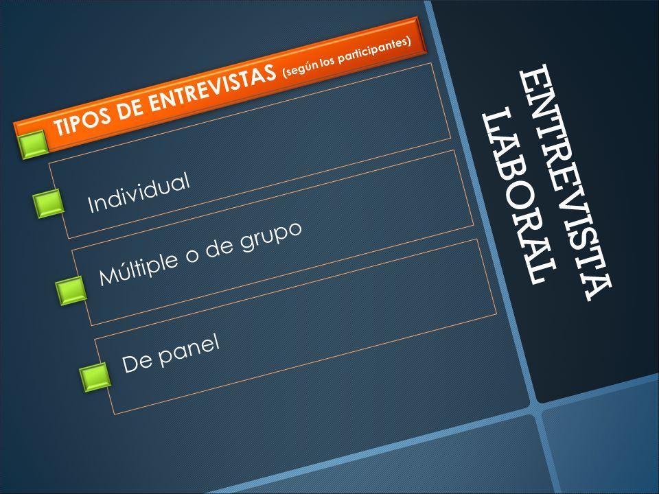 TIPOS DE ENTREVISTAS (según los participantes) ENTREVISTA LABORAL Múltiple o de grupo Individual De panel
