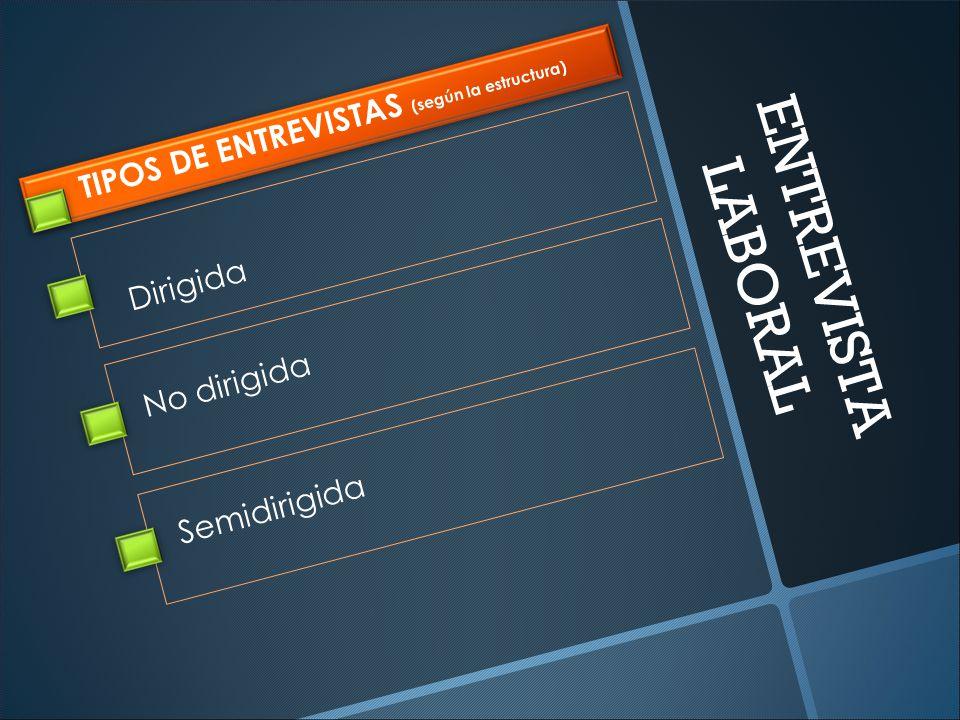TIPOS DE ENTREVISTAS (según la estructura) ENTREVISTA LABORAL No dirigida Dirigida Semidirigida