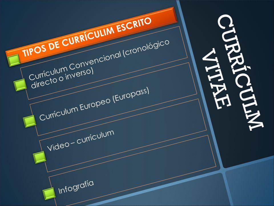 TIPOS DE CURRÍCULIM ESCRITO Video – currículum Currículum Convencional (cronológico directo o inverso) Currículum Europeo (Europass) Infografía CURRÍCULM VITAE