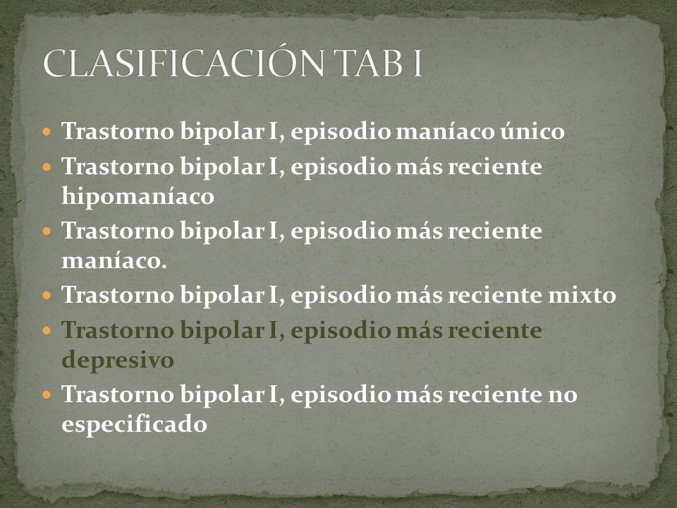 Trastorno bipolar I, episodio maníaco único Trastorno bipolar I, episodio más reciente hipomaníaco Trastorno bipolar I, episodio más reciente maníaco.