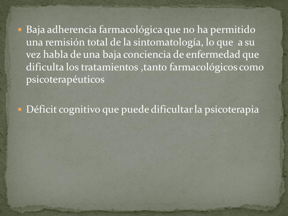 Baja adherencia farmacológica que no ha permitido una remisión total de la sintomatología, lo que a su vez habla de una baja conciencia de enfermedad que dificulta los tratamientos,tanto farmacológicos como psicoterapéuticos Déficit cognitivo que puede dificultar la psicoterapia