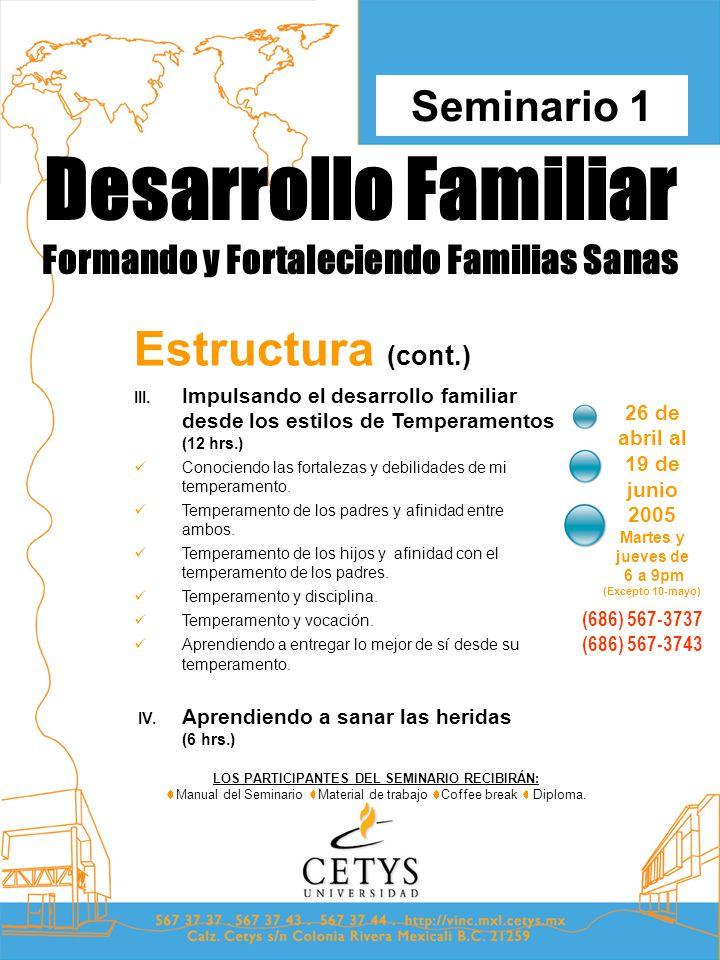 Desarrollo Familiar Formando y Fortaleciendo Familias Sanas 26 de abril al 19 de junio 2005 Martes y jueves de 6 a 9pm (Excepto 10-mayo) Seminario 1 (686) 567-3737 (686) 567-3743 Estructura (cont.) III.
