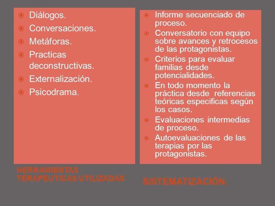 HERRAMIENTAS TERAPEUTICAS UTILIZADAS SISTEMATIZACIÓN.