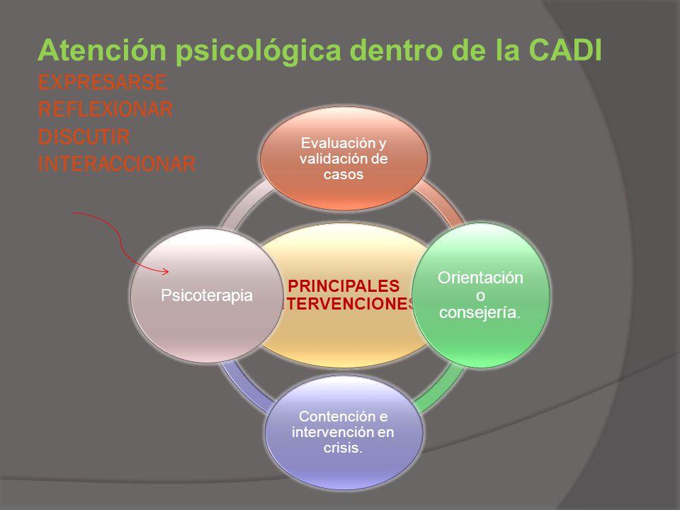 EXPRESARSE REFLEXIONAR DISCUTIR INTERACCIONAR Atención psicológica dentro de la CADI PRINCIPALES INTERVENCIONES Evaluación y validación de casos Orientación o consejería.