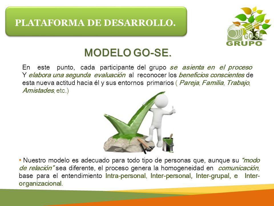 MODELO GO-SE.