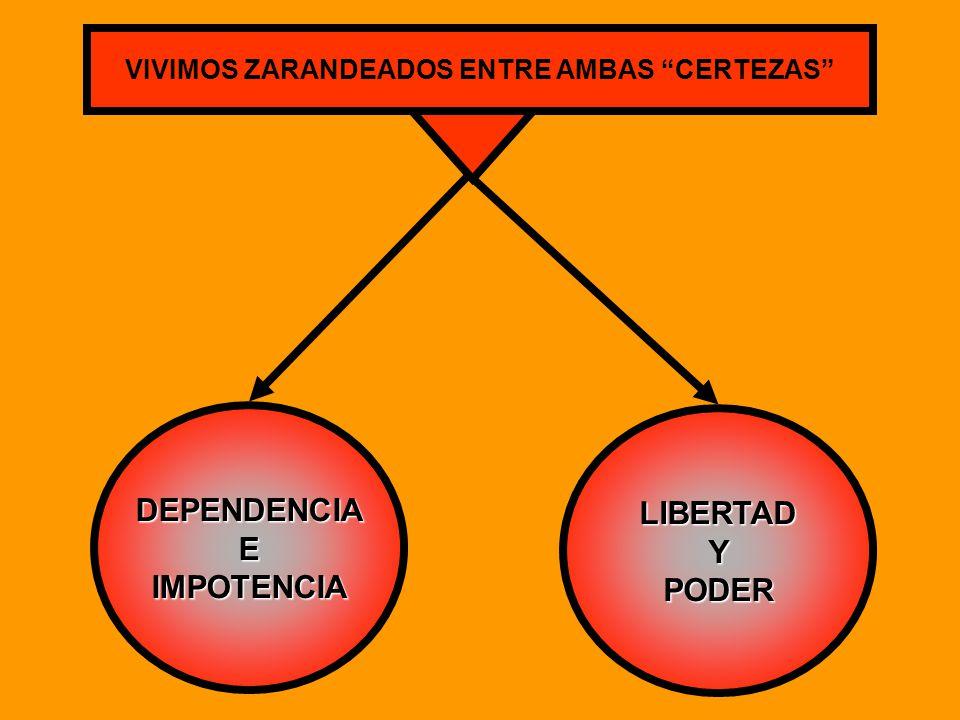 DEPENDENCIAEIMPOTENCIA LIBERTADYPODER VIVIMOS ZARANDEADOS ENTRE AMBAS CERTEZAS