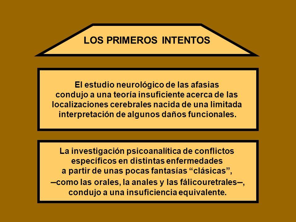 LOS PRIMEROS INTENTOS El estudio neurológico de las afasias condujo a una teoría insuficiente acerca de las localizaciones cerebrales nacida de una limitada interpretación de algunos daños funcionales.