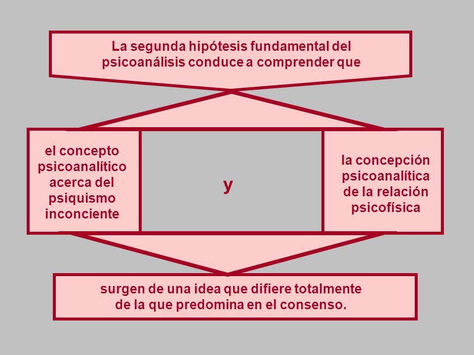 La segunda hipótesis fundamental del psicoanálisis conduce a comprender que el concepto psicoanalítico acerca del psiquismo inconciente la concepción psicoanalítica de la relación psicofísica surgen de una idea que difiere totalmente de la que predomina en el consenso.