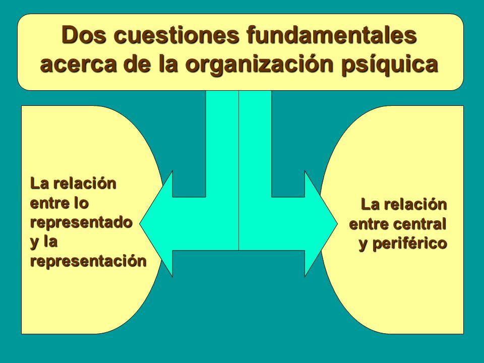 Dos cuestiones fundamentales acerca de la organización psíquica La relación entre central y periférico La relación entre lo representado y la representación
