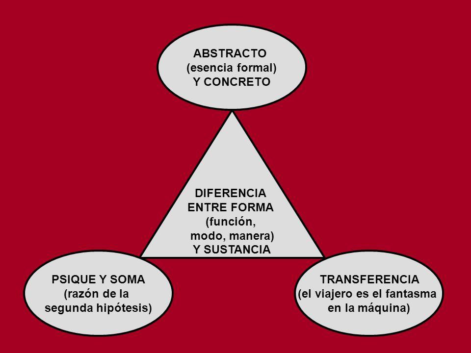 DIFERENCIA ENTRE FORMA (función, modo, manera) Y SUSTANCIA ABSTRACTO (esencia formal) Y CONCRETO PSIQUE Y SOMA (razón de la segunda hipótesis) TRANSFERENCIA (el viajero es el fantasma en la máquina)