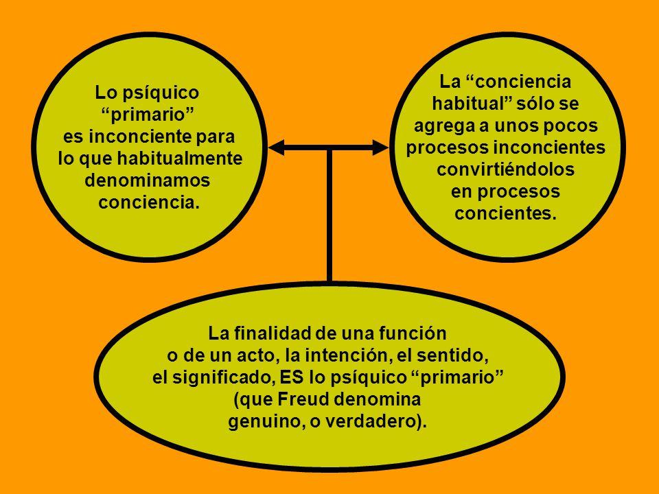 La finalidad de una función o de un acto, la intención, el sentido, el significado, ES lo psíquico primario (que Freud denomina genuino, o verdadero).
