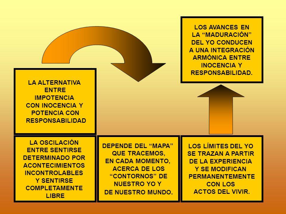 LA OSCILACIÓN ENTRE SENTIRSE DETERMINADO POR ACONTECIMIENTOS INCONTROLABLES Y SENTIRSE COMPLETAMENTE LIBRE DEPENDE DEL MAPA QUE TRACEMOS, EN CADA MOMENTO, ACERCA DE LOS CONTORNOS DE NUESTRO YO Y DE NUESTRO MUNDO.