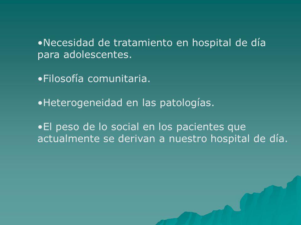 Necesidad de tratamiento en hospital de día para adolescentes.