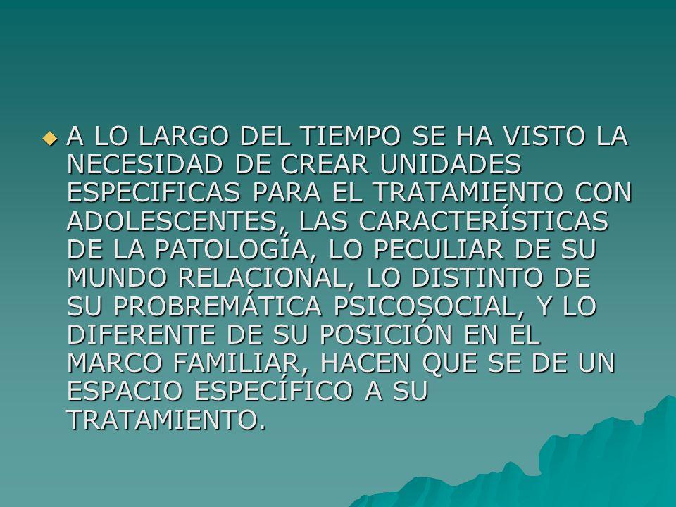  A LO LARGO DEL TIEMPO SE HA VISTO LA NECESIDAD DE CREAR UNIDADES ESPECIFICAS PARA EL TRATAMIENTO CON ADOLESCENTES, LAS CARACTERÍSTICAS DE LA PATOLOGÍA, LO PECULIAR DE SU MUNDO RELACIONAL, LO DISTINTO DE SU PROBREMÁTICA PSICOSOCIAL, Y LO DIFERENTE DE SU POSICIÓN EN EL MARCO FAMILIAR, HACEN QUE SE DE UN ESPACIO ESPECÍFICO A SU TRATAMIENTO.