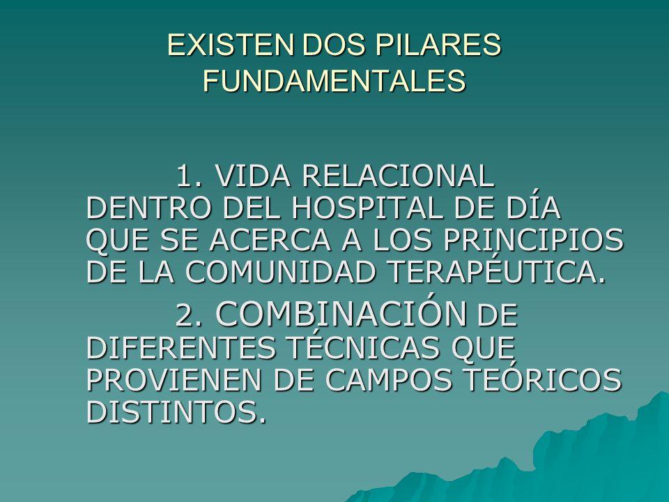 EXISTEN DOS PILARES FUNDAMENTALES 1.