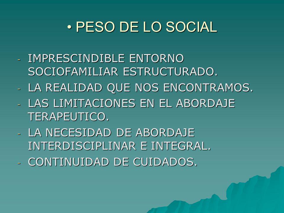 PESO DE LO SOCIAL PESO DE LO SOCIAL - IMPRESCINDIBLE ENTORNO SOCIOFAMILIAR ESTRUCTURADO.