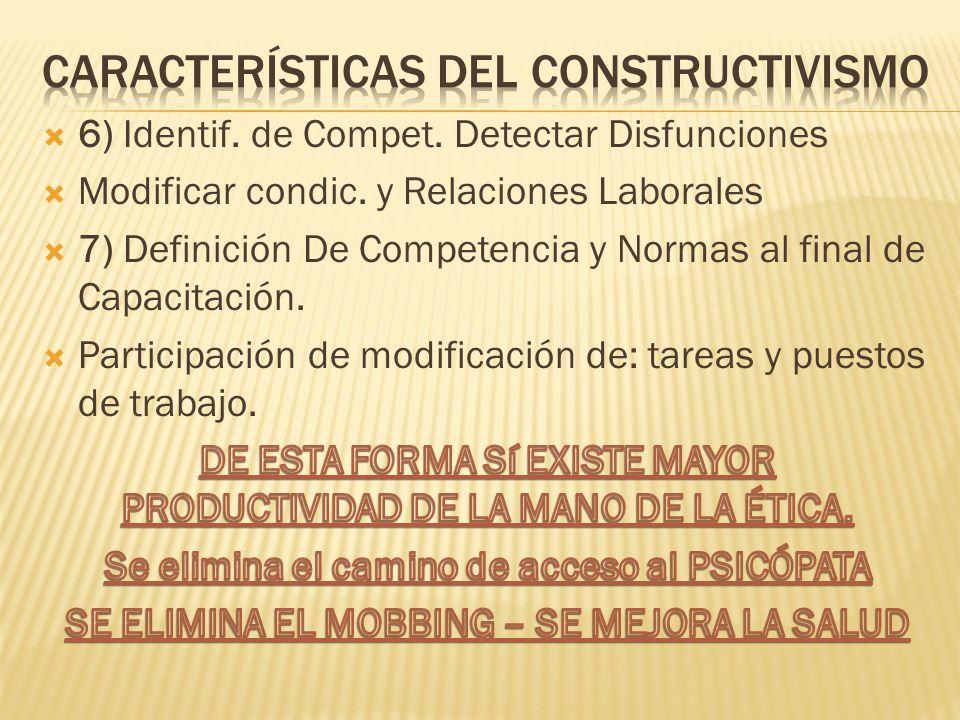  Análisis constructivista como base de comp.
