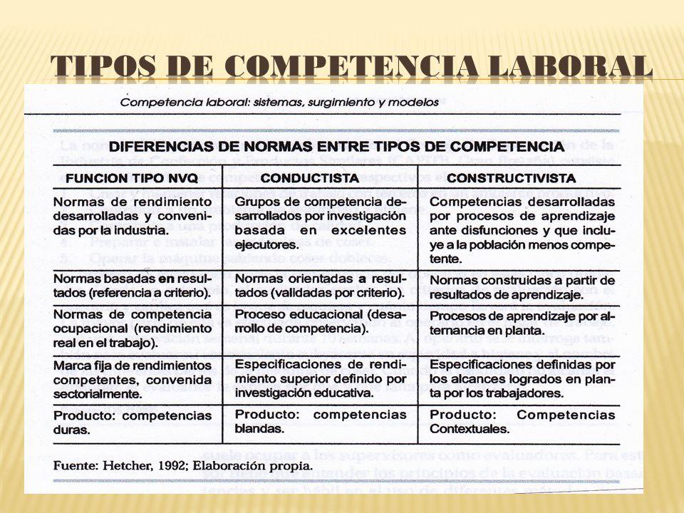  1980 - Nuevos Sistemas-Nuevas RR. Laborales  Análisis RR.HH.