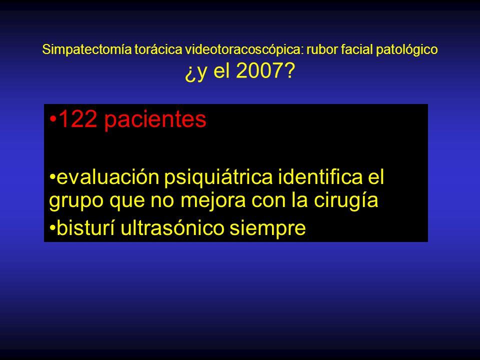 Simpatectomía torácica videotoracoscópica: rubor facial patológico ¿y el 2007.