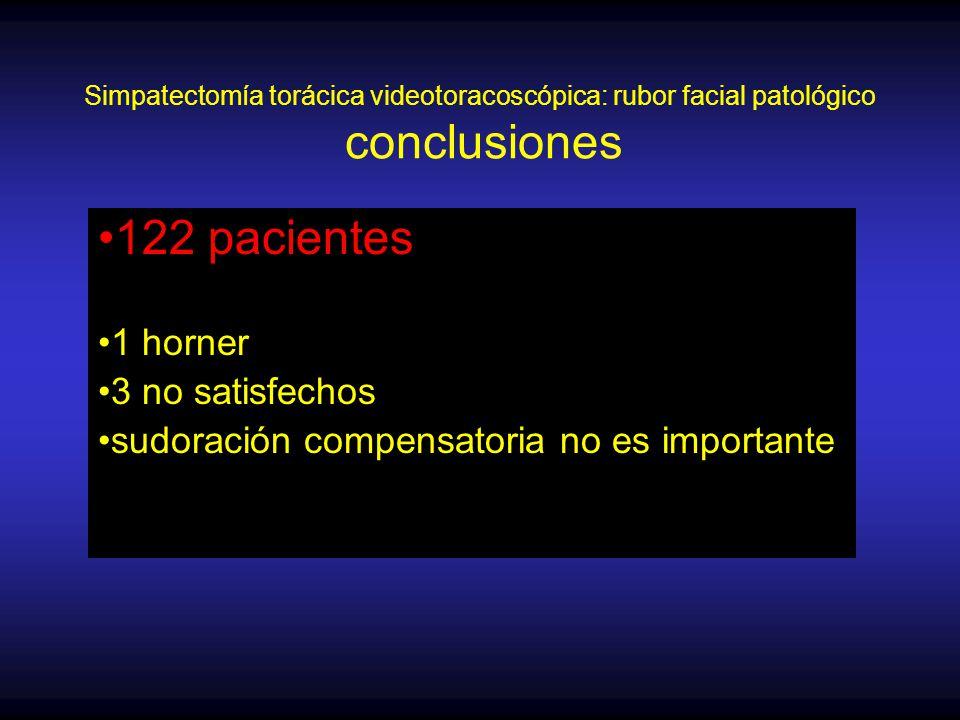 Simpatectomía torácica videotoracoscópica: rubor facial patológico conclusiones 122 pacientes 1 horner 3 no satisfechos sudoración compensatoria no es importante