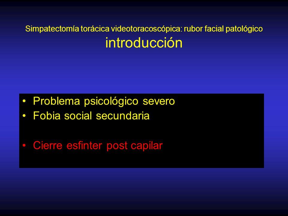 Simpatectomía torácica videotoracoscópica: rubor facial patológico introducción Problema psicológico severo Fobia social secundaria Cierre esfinter post capilar