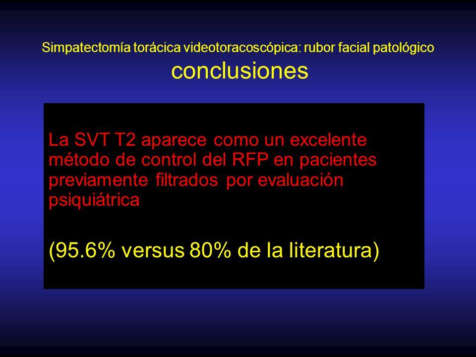 Simpatectomía torácica videotoracoscópica: rubor facial patológico conclusiones La SVT T2 aparece como un excelente método de control del RFP en pacientes previamente filtrados por evaluación psiquiátrica (95.6% versus 80% de la literatura)