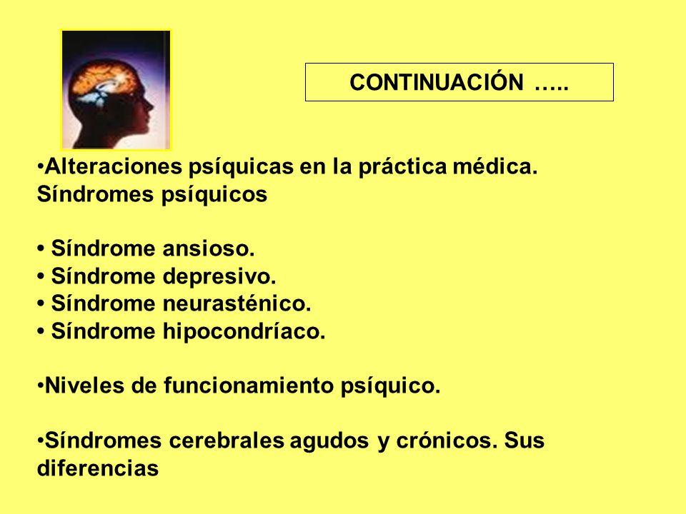 Alteraciones psíquicas en la práctica médica. Síndromes psíquicos Síndrome ansioso.