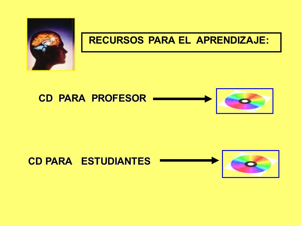 RECURSOS PARA EL APRENDIZAJE: CD PARA PROFESOR CD PARA ESTUDIANTES