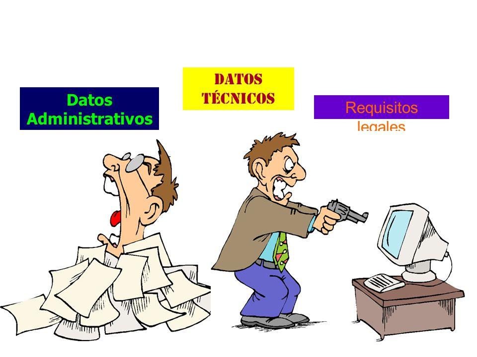 Datos Administrativos Datos Técnicos Requisitos legales Evaluaciones de protocolos Convocatorias Actas Dictamen Certificacione s Comunicación con otros CEIC Informes