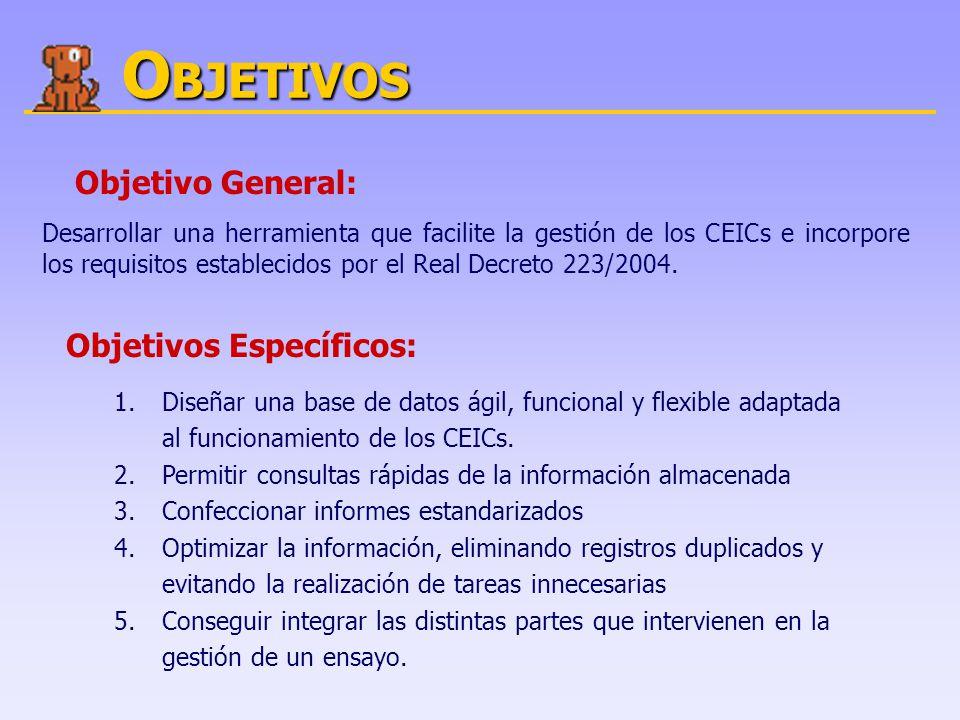 O BJETIVOS Objetivo General: Desarrollar una herramienta que facilite la gestión de los CEICs e incorpore los requisitos establecidos por el Real Decreto 223/2004.