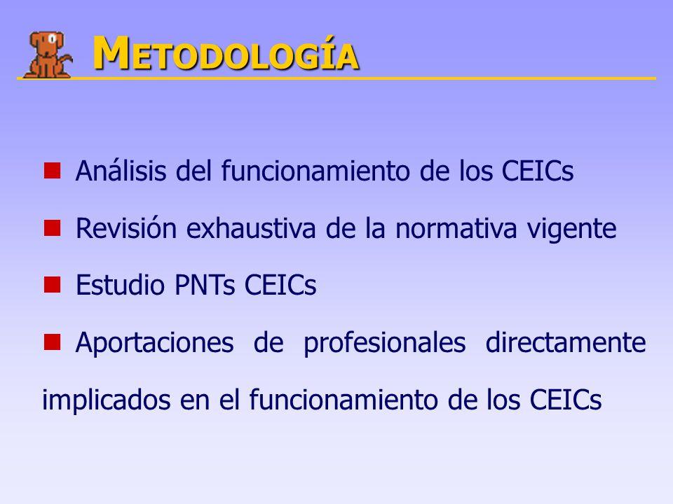 M ETODOLOGÍA Análisis del funcionamiento de los CEICs Revisión exhaustiva de la normativa vigente Estudio PNTs CEICs Aportaciones de profesionales directamente implicados en el funcionamiento de los CEICs