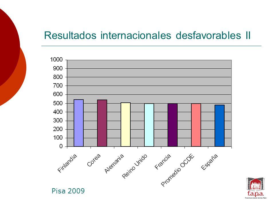 Resultados internacionales desfavorables II Pisa 2009