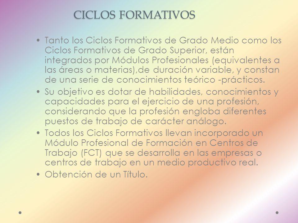 CICLOS FORMATIVOS Tanto los Ciclos Formativos de Grado Medio como los Ciclos Formativos de Grado Superior, están integrados por Módulos Profesionales (equivalentes a las áreas o materias),de duración variable, y constan de una serie de conocimientos teórico -prácticos.