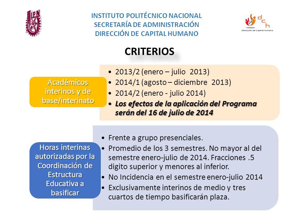 2013/2 (enero – julio 2013) 2014/1 (agosto – diciembre 2013) 2014/2 (enero - julio 2014) Los efectos de la aplicación del Programa serán del 16 de julio de 2014Los efectos de la aplicación del Programa serán del 16 de julio de 2014 Académicos interinos y de base/interinato Frente a grupo presenciales.
