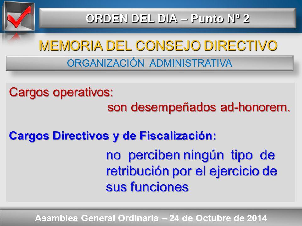 Here comes your footer ORDEN DEL DIA – Punto Nº 2 Asamblea General Ordinaria – 24 de Octubre de 2014 EVOLUCIÓN DE LA CANTIDAD DE ASOCIADOS 2005200620072008200920102011201220132014ACTIVOS7282114127135136139135133129 ADHERENTES24528898110117125128131134 96134202225245253264263264263 Recaudación por Cuotas Sociales $ 99.876,00 MEMORIA DEL CONSEJO DIRECTIVO