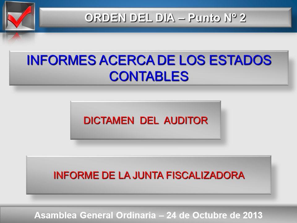 Here comes your footer SITUACIÓN PATRIMONIAL Asamblea General Ordinaria – 24 de Octubre de 2014 ESTADO DE EVOLUCIÓN DEL PATRIMONIO NETO CORRESPONDIENTE AL EJERCICIO FINALIZADO EL 30 de JUNIO DE 2014 Reexpresado en moneda de cierre - comparativo con el ejercicio anterior TOTALESMOVIMIENTOSRESULTADOTOTALES R U B R O SALDEL AL 30/06/2013EJERCICIO 30/06/2014 CAPITAL 73.463,27 3.954,10 - 77.417,37 AJUSTE DE CAPITAL 1.101.940,85 - - RESERVAS Para nuevas adquisiciones de bienes de uso 24.333,34 5.054,19 - 29.387,53 Para futuros quebrantos 2.433,36 505,42 - 2.938,78 Para nuevas prestaciones 192.298,96 39.928,17 - 232.227,13 AJUSTES AL PATRIMONIO Saldo Ley 19.742 (capit.) 1.859,02 - - RESULTADOS NO ASIGNADOS(1.090.508,09)(49.441,88) 62.630,31(1.077.319,66) TOTALES AL 30/06/14 305.820,71 -62.630,31368.451,02 TOTALES AL 30/06/13 289.671,30 -16.149,41305.820,71