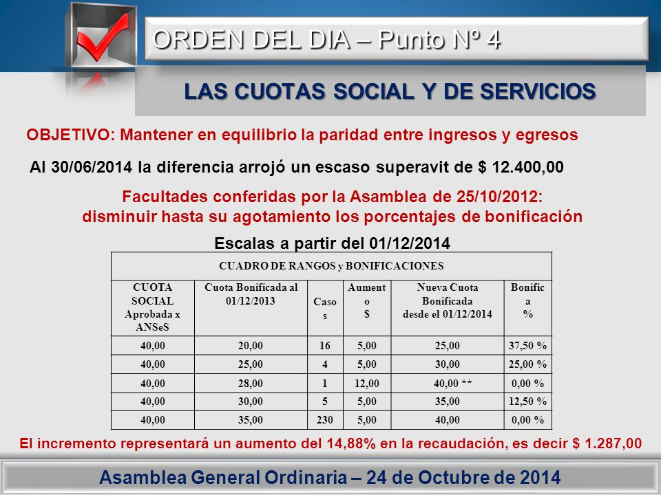 Here comes your footer LAS CUOTAS SOCIAL Y DE SERVICIOS  La Cuota Social junto con la Cuota de Adhesión a Servicios Mutuales constituyen el único recurso de la Institución.