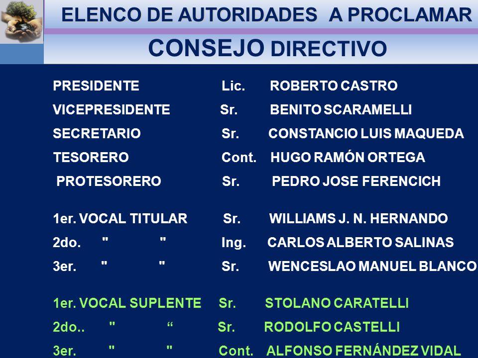 ORDEN DEL DIA – Punto Nº 6 Asamblea General Ordinaria – 24 de Octubre de 2014 ELECCIÓN DE AUTORIDADES Período 2014 - 2016