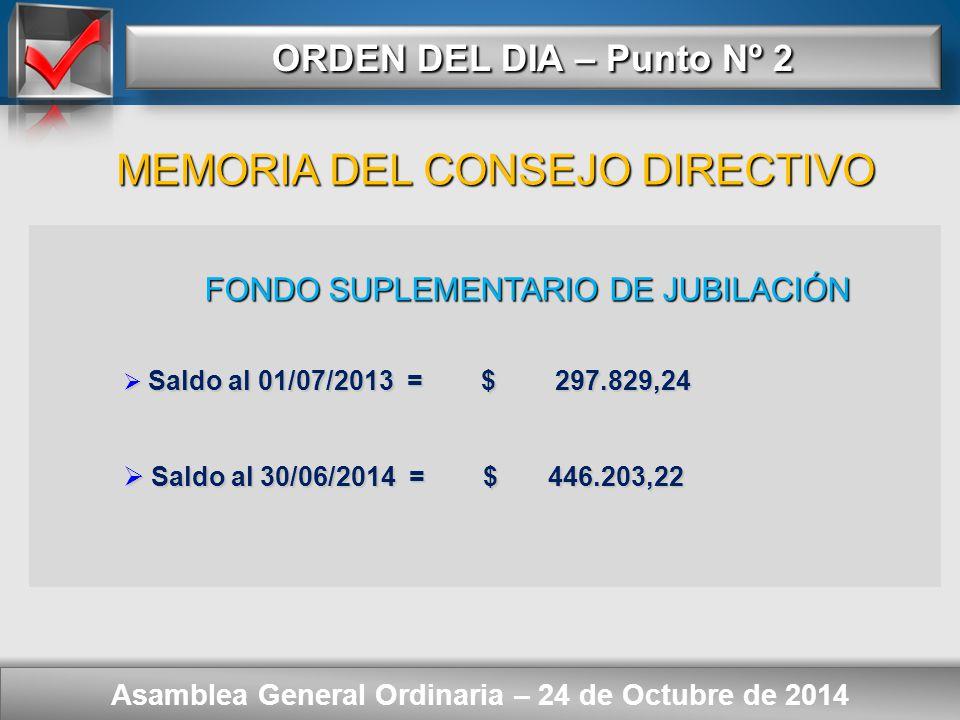 Here comes your footer MEMORIA DEL CONSEJO DIRECTIVO ASPECTOS RELEVANTES ASPECTOS RELEVANTES  En INAES: Baja del Reglamento de Ayuda Ecomómica Mutual.