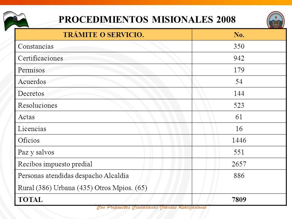 Con Propuestas Ciudadanas Grandes Realizaciones PROCEDIMIENTOS MISIONALES 2008 TRÁMITE O SERVICIO.No.